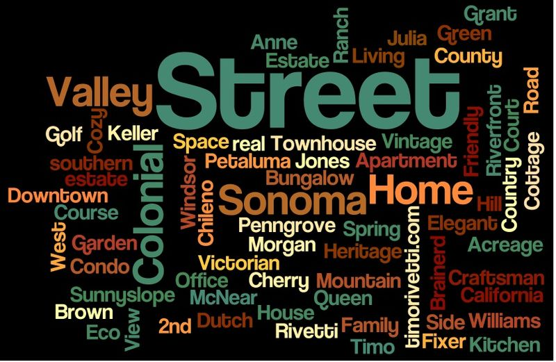Timo's real estate wordle 1